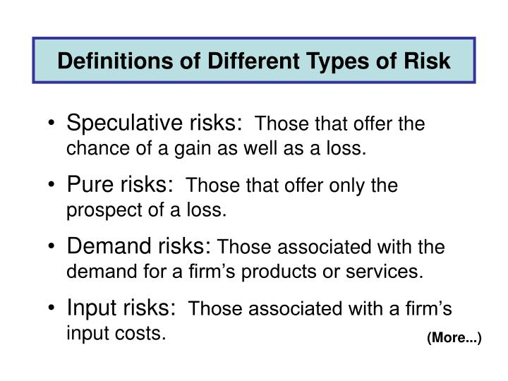 Definitions of Different Types of Risk