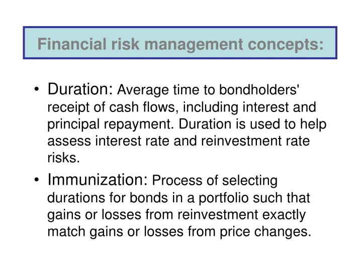 Financial risk management concepts: