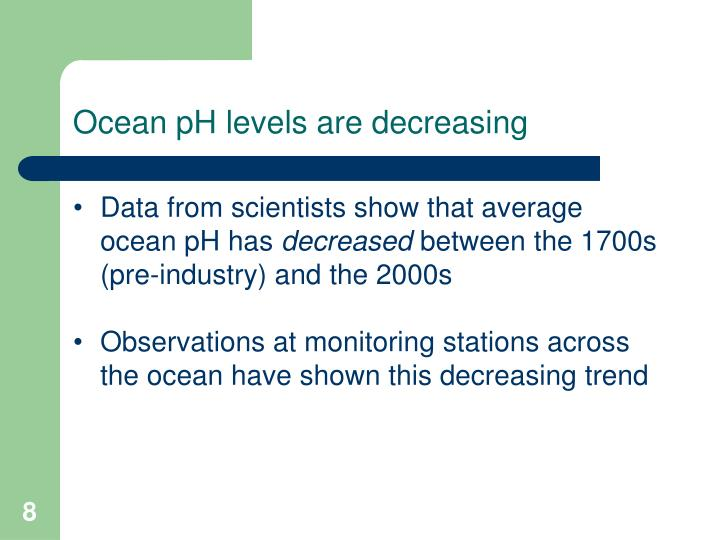 Ocean pH levels are decreasing
