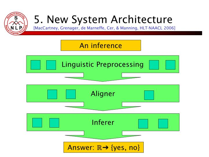 5. New System Architecture