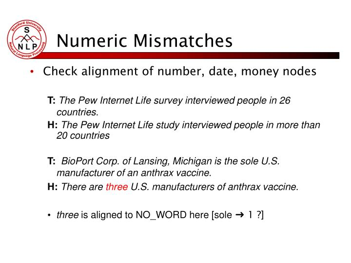 Numeric Mismatches