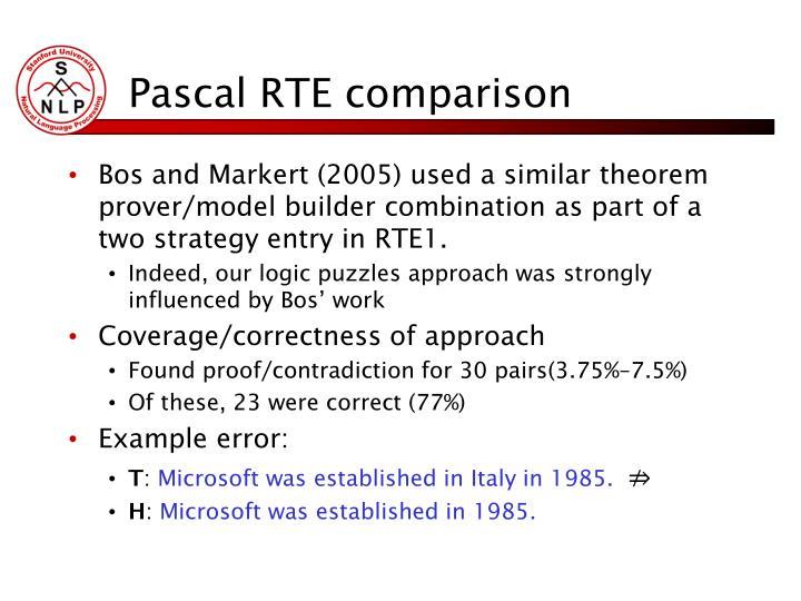 Pascal RTE comparison