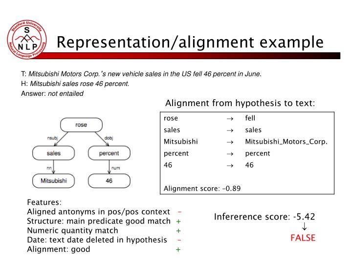 Representation/alignment example