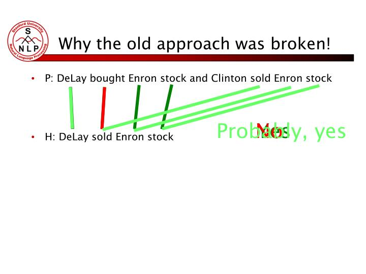 Why the old approach was broken!
