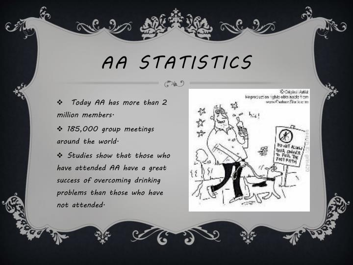 AA Statistics