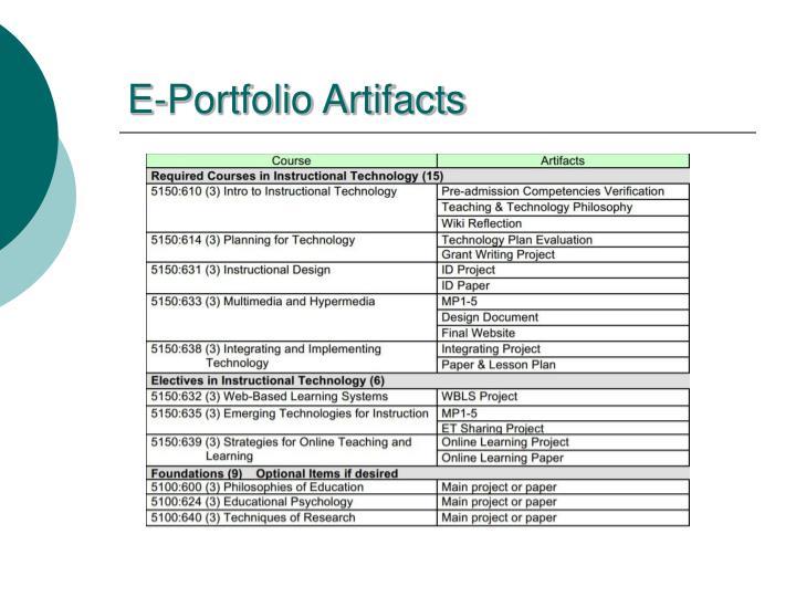 E-Portfolio Artifacts