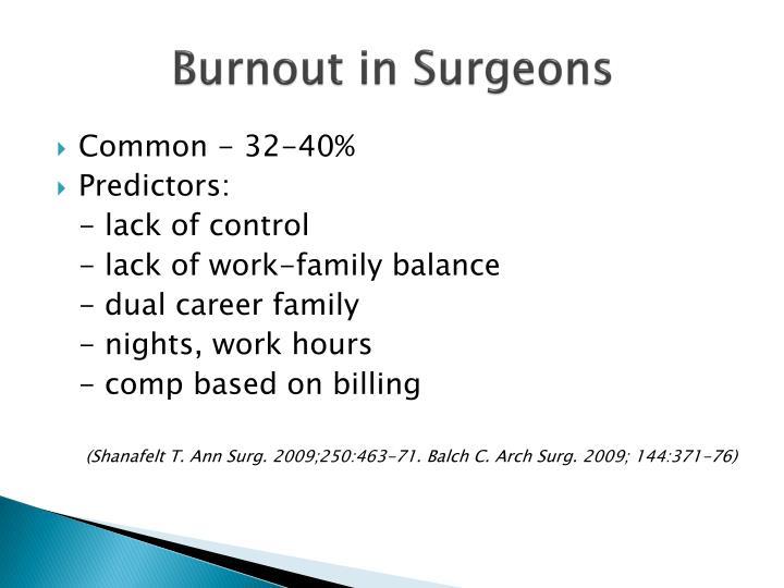 Burnout in Surgeons