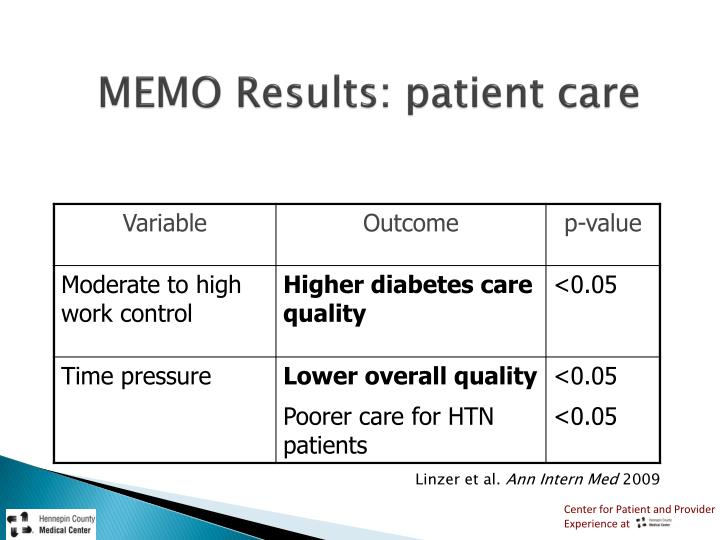 MEMO Results: patient care