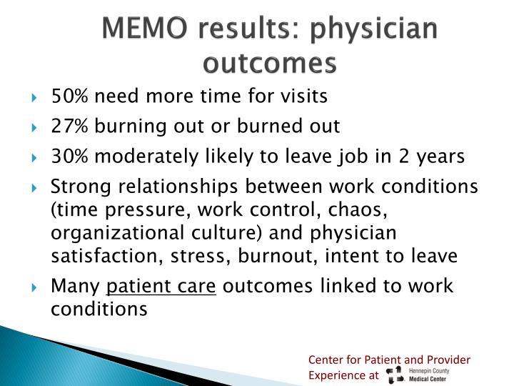 MEMO results: physician outcomes