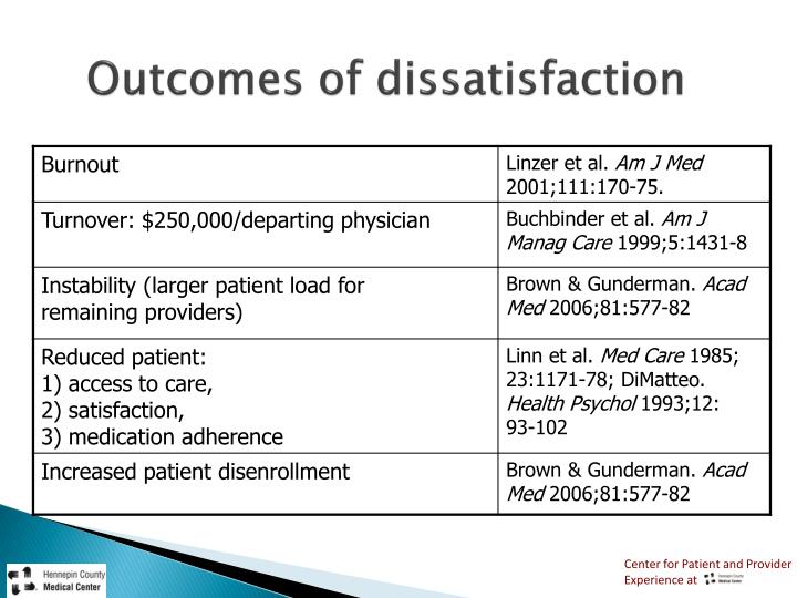 Outcomes of dissatisfaction