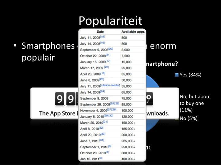 Populariteit