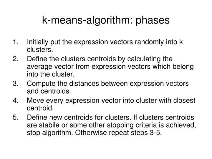 k-means-algorithm: phases