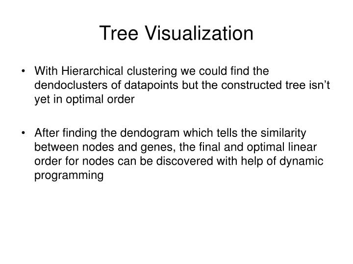 Tree Visualization