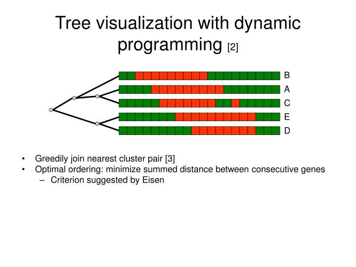 Tree visualization with dynamic programming