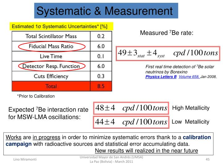 Systematic & Measurement