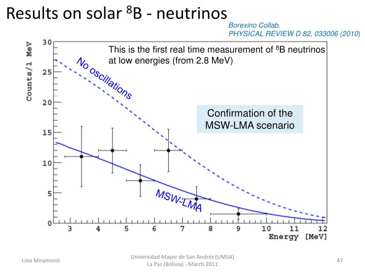 Results on solar