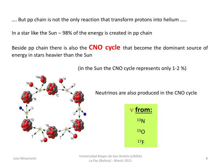 …. But pp chain is not the only reaction that transform protons into helium …..