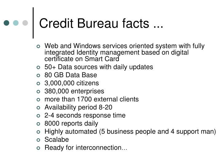 Credit Bureau facts ...