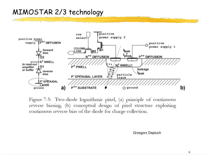 MIMOSTAR 2/3 technology
