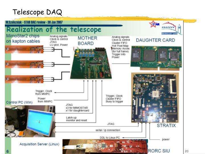 Telescope DAQ