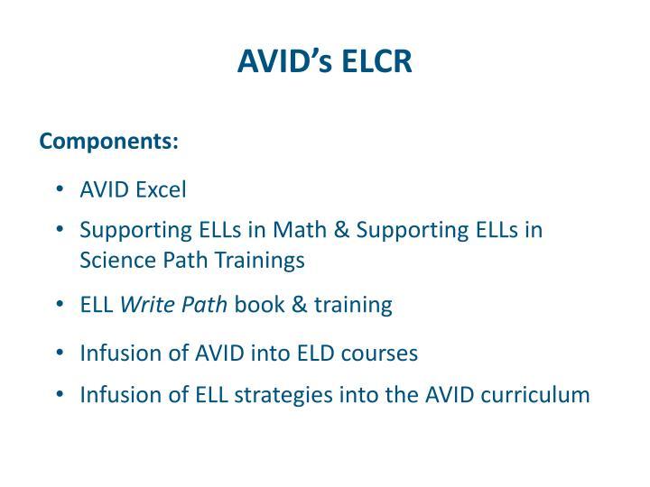 AVID's ELCR