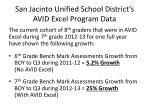 san jacinto unified school district s avid excel program data1