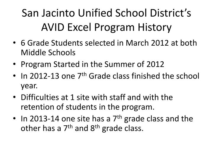 San Jacinto Unified School District's AVID Excel Program History