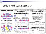 le forme di testamentum
