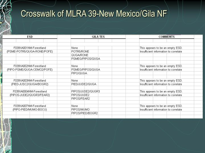 Crosswalk of MLRA 39-New Mexico/Gila NF