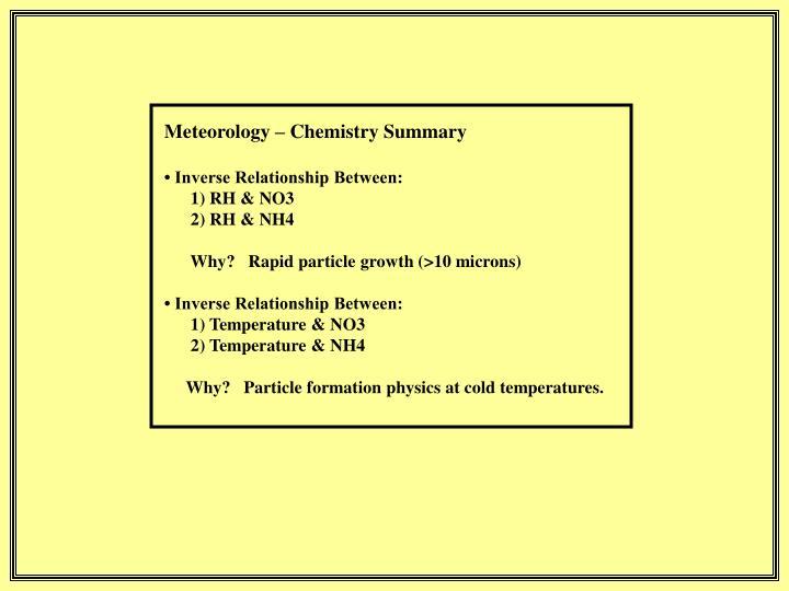 Meteorology – Chemistry Summary