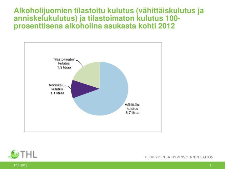 Alkoholijuomien tilastoitu kulutus (vähittäiskulutus ja anniskelukulutus) ja tilastoimaton kulutus 100-prosenttisena alkoholina asukasta kohti 2012