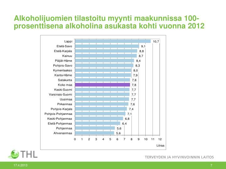 Alkoholijuomien tilastoitu myynti maakunnissa 100-prosenttisena alkoholina asukasta kohti vuonna 2012