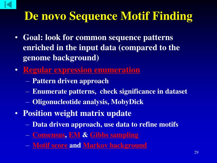 De novo Sequence Motif Finding
