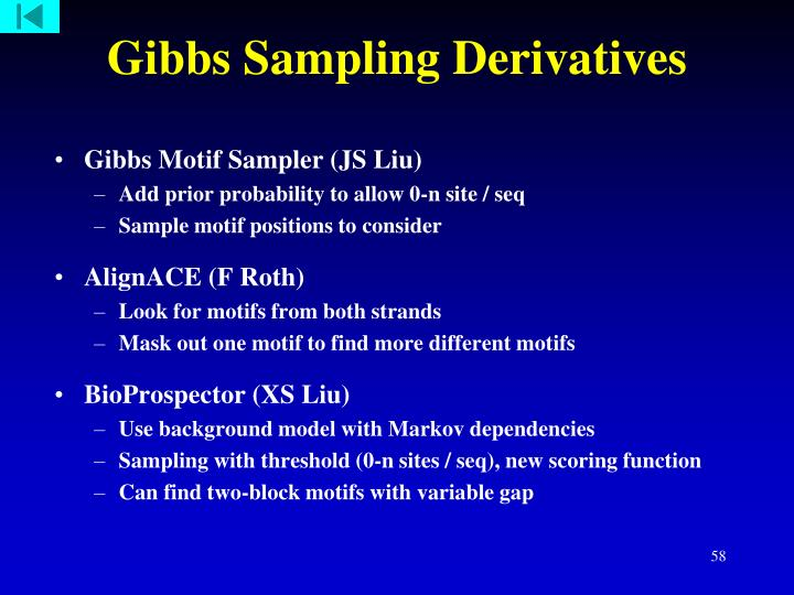 Gibbs Sampling Derivatives