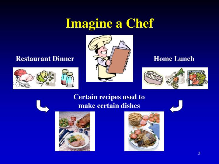 Imagine a chef