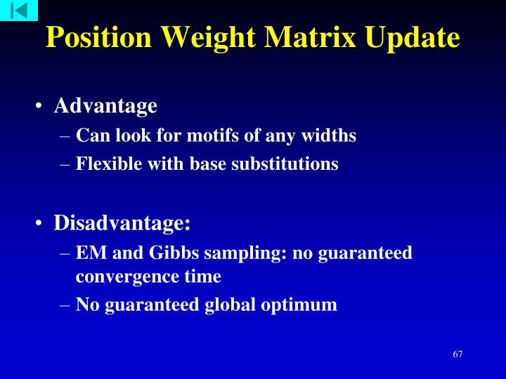 Position Weight Matrix Update
