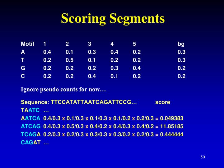 Scoring Segments