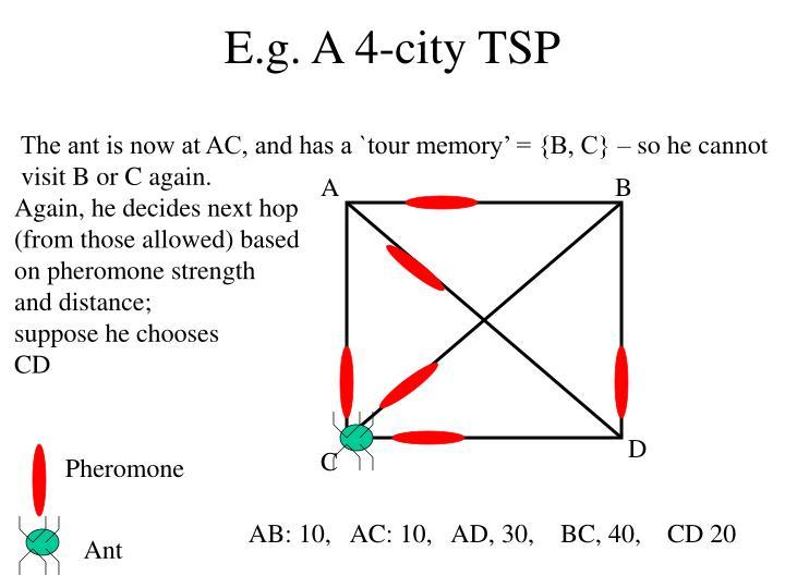 E.g. A 4-city TSP
