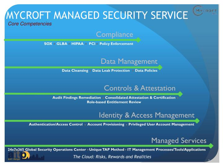 MYCROFT MANAGED SECURITY SERVICE