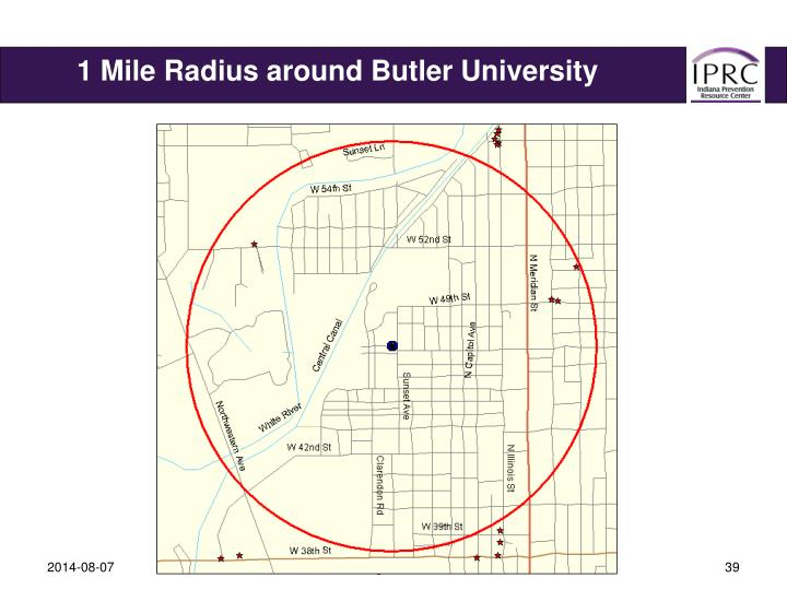 1 Mile Radius around Butler University