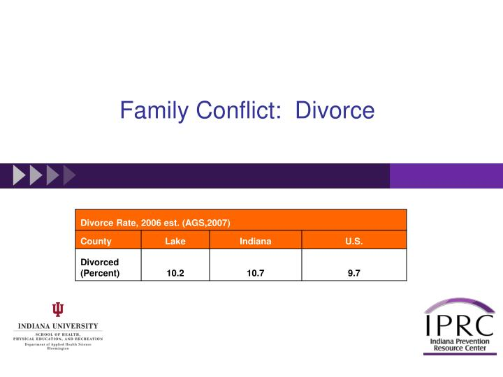 Family Conflict:  Divorce