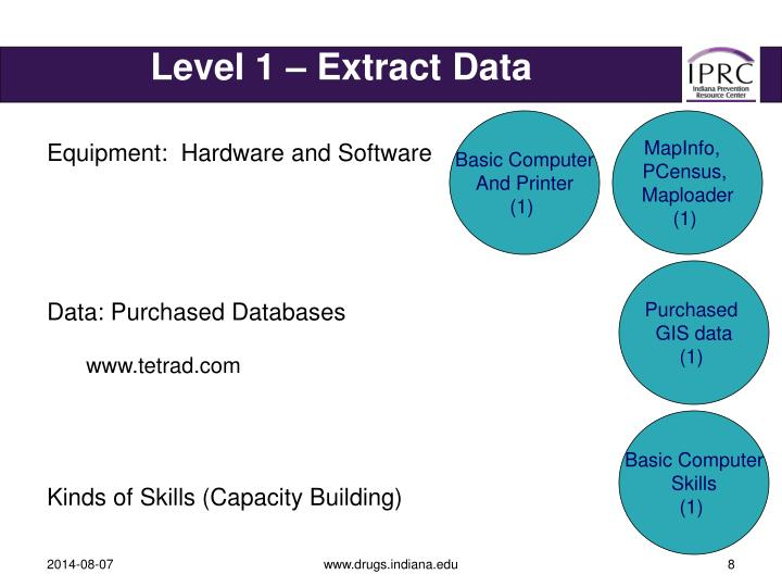 Level 1 – Extract Data