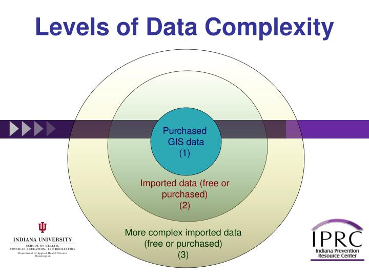 Levels of Data Complexity