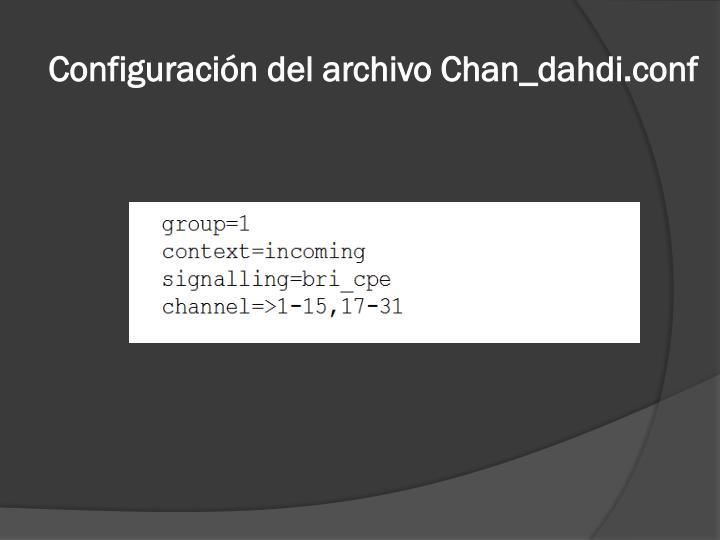 Configuración del archivo Chan_dahdi.conf
