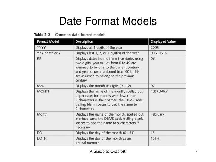 Date Format Models