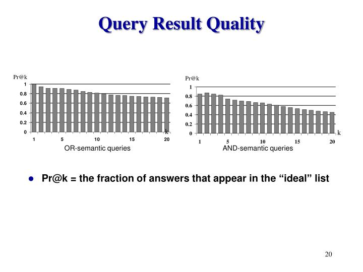 Query Result Quality