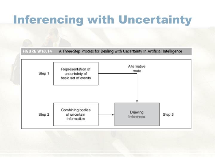 Inferencing with Uncertainty