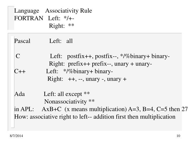 Language    Associativity Rule