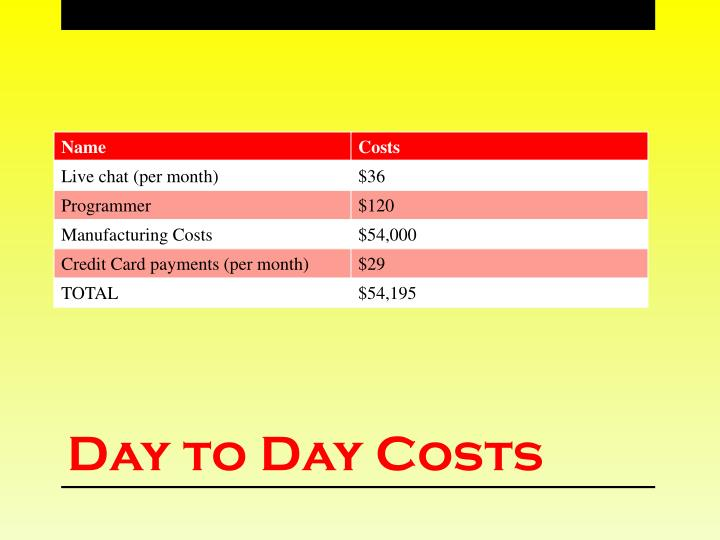 Day to Day Costs