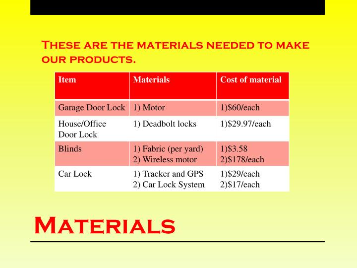 These are the materials needed to make our products.
